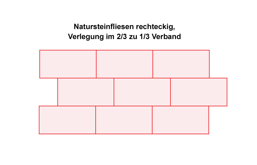 Navigationen NatursteinProdukte NatursteinFliesen Wieland - Fliesen im wilden verband verlegen